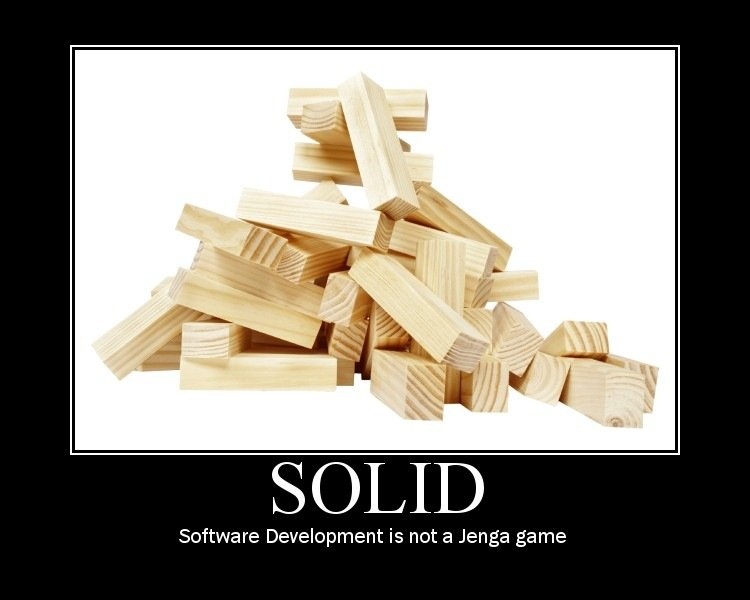 SOLID principles of Object Oriented Programming