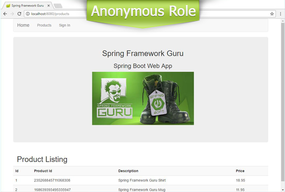 Home Page View for Anonymous