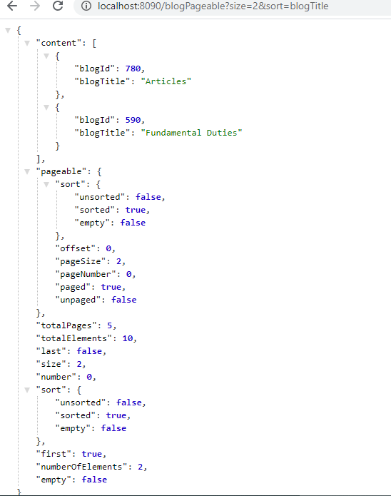 Output with sorted items on basis of blog title